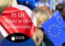 Infografika - 15 lat Polski w Unii Europejskiej